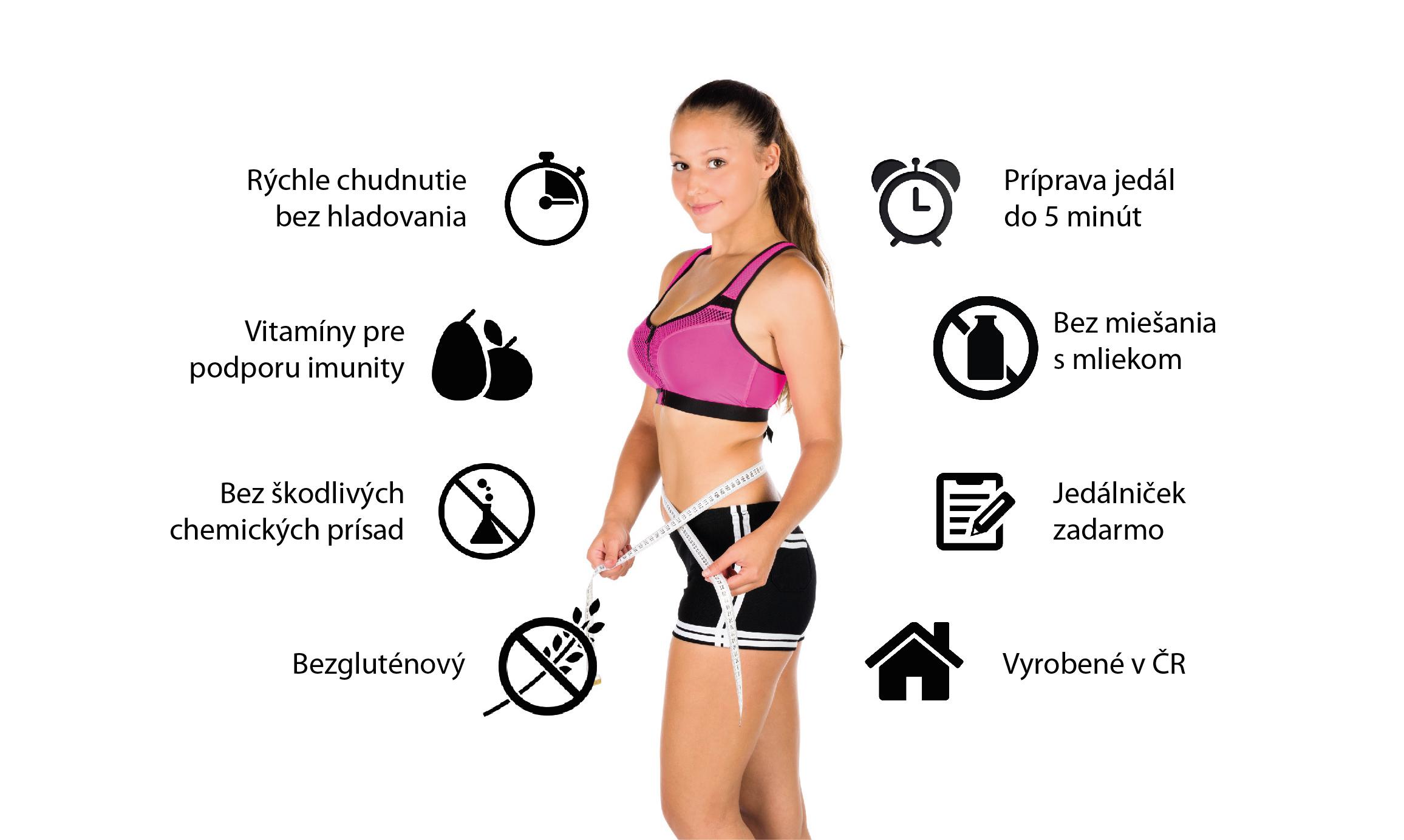 KetoMix diéta, výhody chudnutie s KetoMix